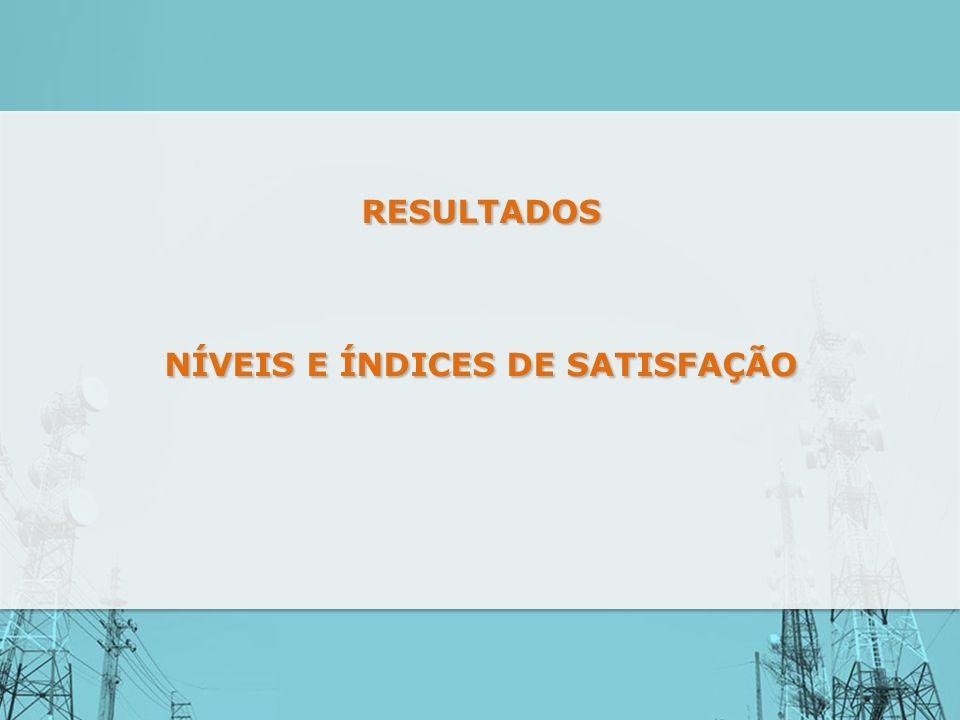 RESULTADOS NÍVEIS E ÍNDICES DE SATISFAÇÃO RESULTADOS NÍVEIS E ÍNDICES DE SATISFAÇÃO