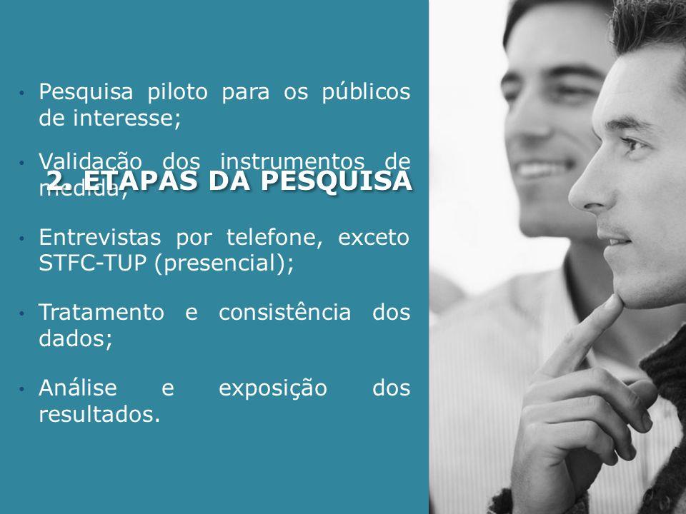 NÍVEIS DE SATISFAÇÃO, POR EMPRESA PRESTADORA STFC – TUP