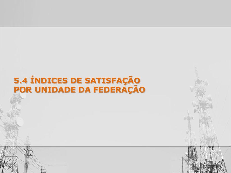 5.4 ÍNDICES DE SATISFAÇÃO POR UNIDADE DA FEDERAÇÃO