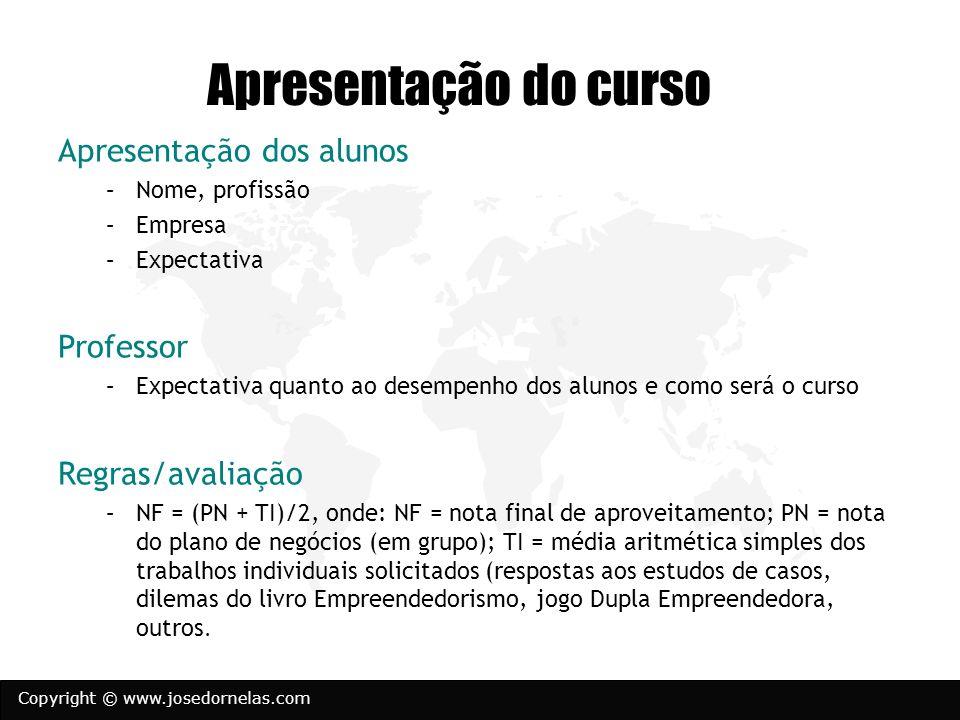 Copyright © www.josedornelas.com Apresentação do curso Apresentação dos alunos –Nome, profissão –Empresa –Expectativa Professor –Expectativa quanto ao