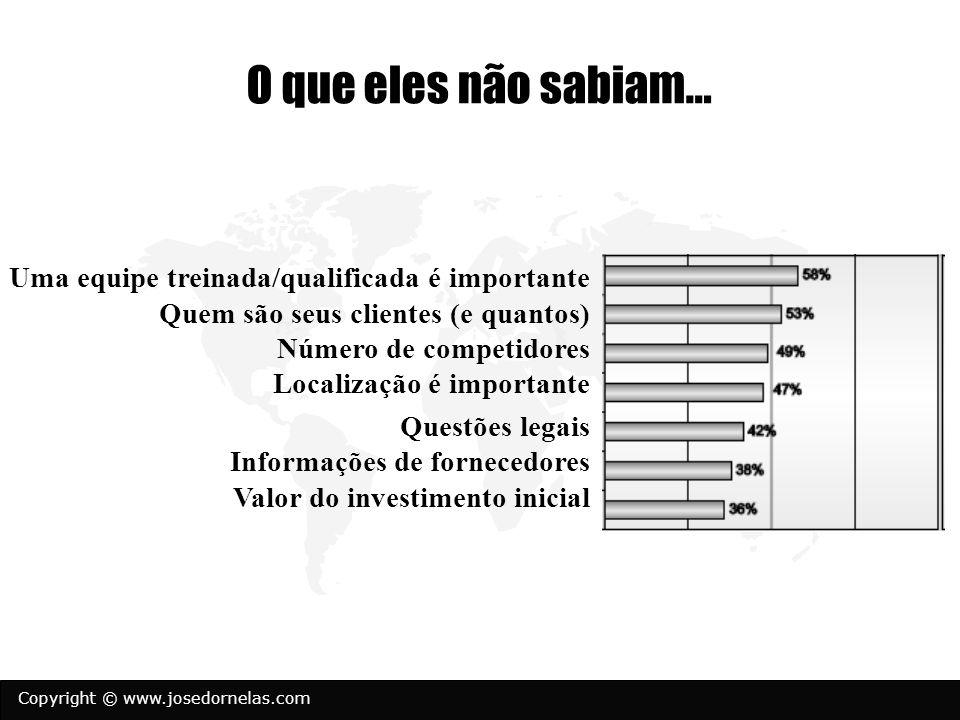 Copyright © www.josedornelas.com O que eles não sabiam… Uma equipe treinada/qualificada é importante Quem são seus clientes (e quantos) Número de comp