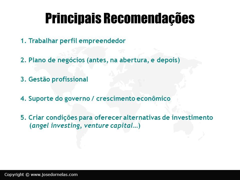 Copyright © www.josedornelas.com Principais Recomendações 1. Trabalhar perfil empreendedor 2. Plano de negócios (antes, na abertura, e depois) 3. Gest