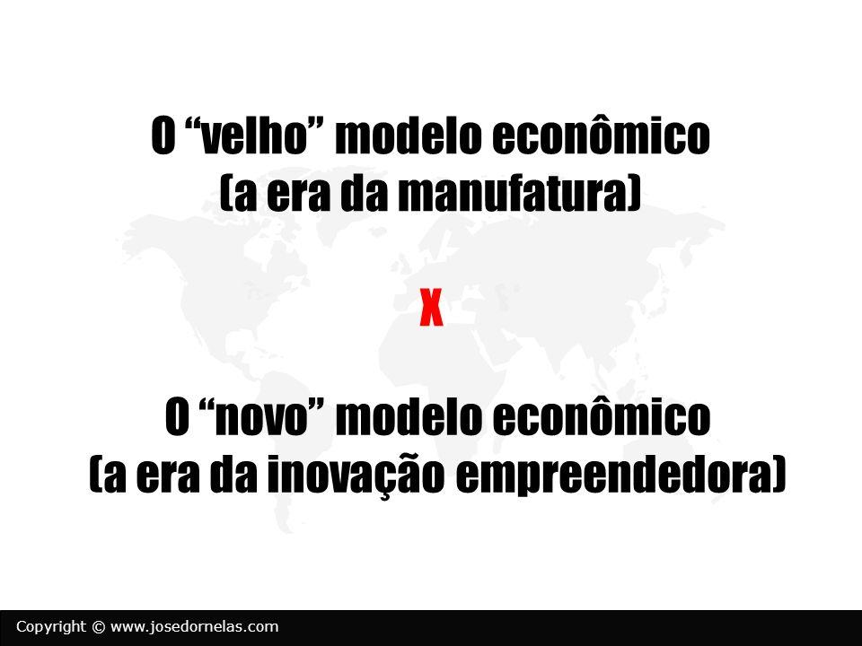 Copyright © www.josedornelas.com O velho modelo econômico (a era da manufatura) X O novo modelo econômico (a era da inovação empreendedora)