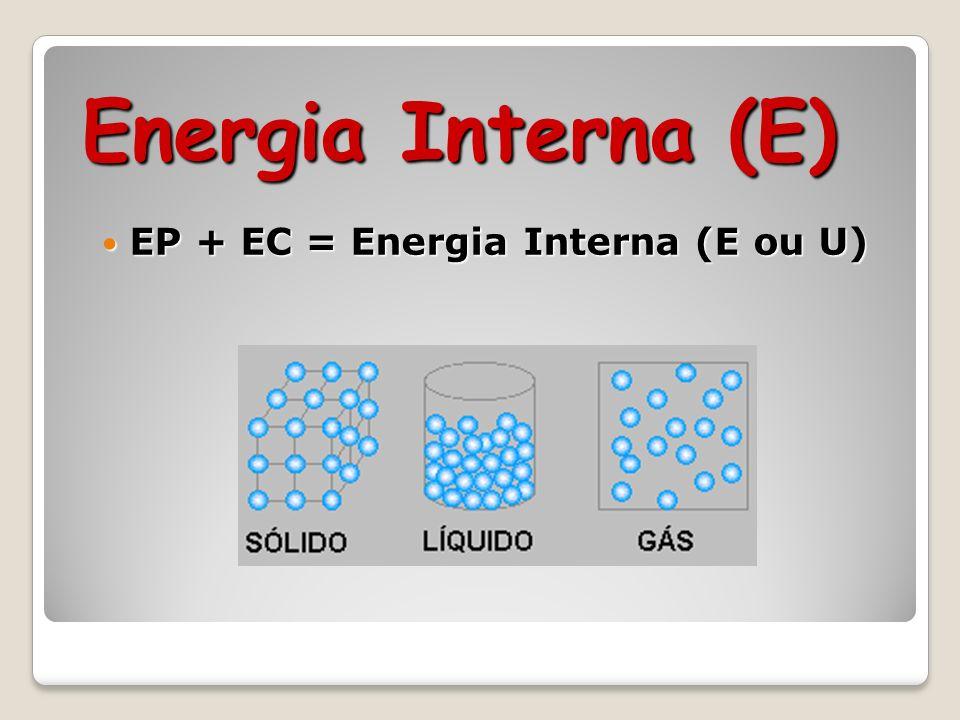 Energia Potencial em Escala Atômica Partículas positivas e negativas (íons) se atraem. Dois átomos podem se ligar À medida que as partículas se atraem