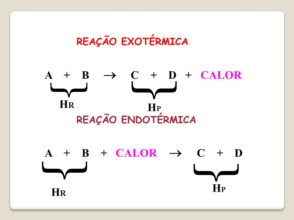 CÁLCULO DA VARIAÇÃO DE ENTALPIA A + B C + D HRHR HP HP H P ENTALPIA PRODUTO H R ENTALPIA REAGENTE H VARIAÇÃO DE ENTALPIA H = H P - H R