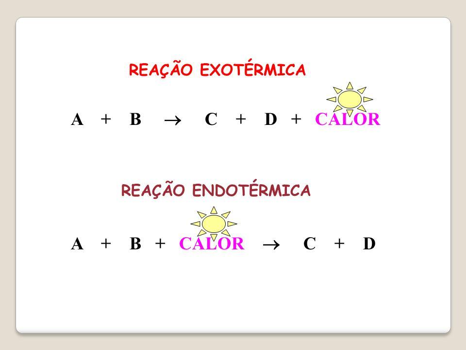 HPHP HRHR A + B + C + D HpHr > ENTÃO Hr Hp = + REAÇÃO ENDOTÉRMICA O SENTIDO DA SETA SERÁ SEMPRE DO REAGENTE PARA O PRODUTO CAMINHO DA REAÇÃO H> 0