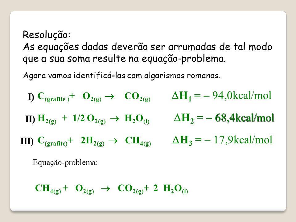 Ex 2 - Dadas as equações: C (grafite ) + O 2(g) CO 2(g) H 1 = – 94,0kcal/mol 68,4kcal/mol H 2(g) + 1/2 O 2(g) H 2 O (l) H 2 = – 68,4kcal/mol C (grafit
