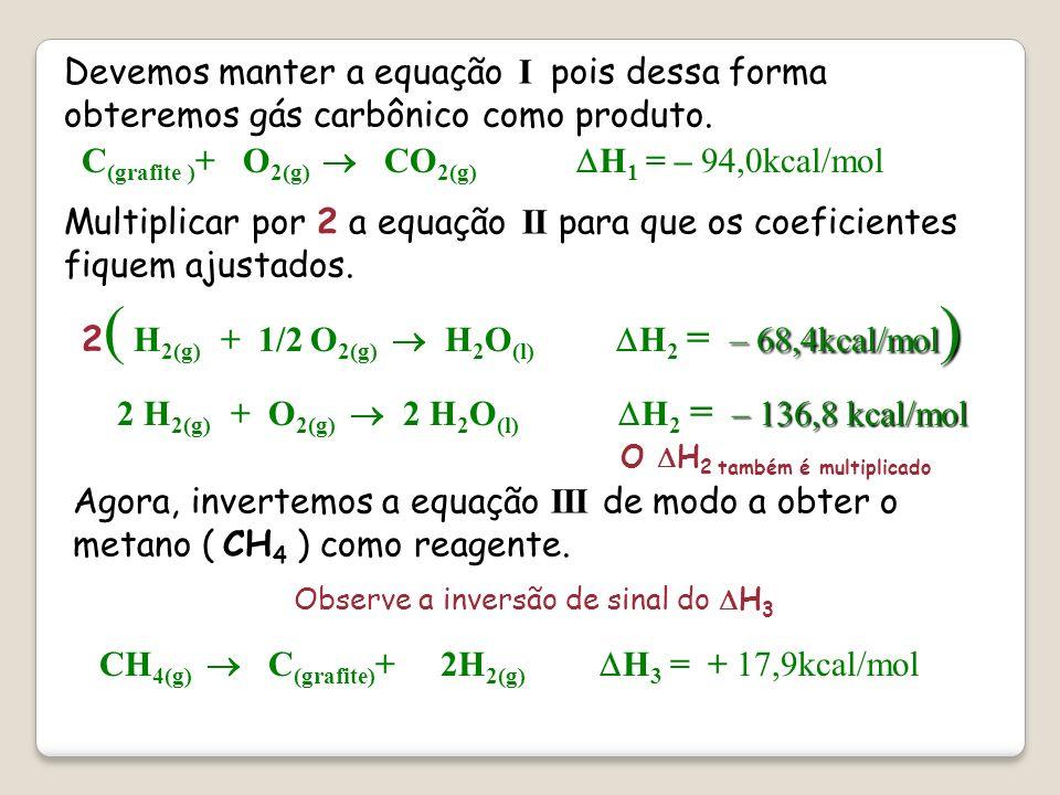Resolução: As equações dadas deverão ser arrumadas de tal modo que a sua soma resulte na equação-problema. C (grafite ) + O 2(g) CO 2(g) H 1 = – 94,0k