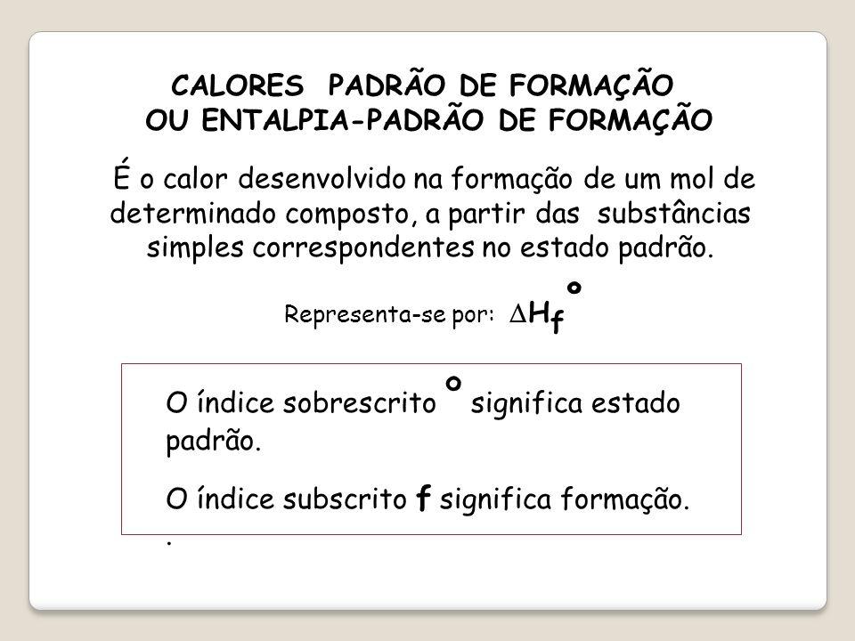 CH 4(g) C (grafite) + 2H 2(g) H 3 = + 17,9 kcal/mol C (grafite ) + O 2(g) CO 2(g) H 1 = – 94,0 kcal/mol – 136,8 kcal/mol 2 H 2(g) + O 2(g) 2 H 2 O (l)