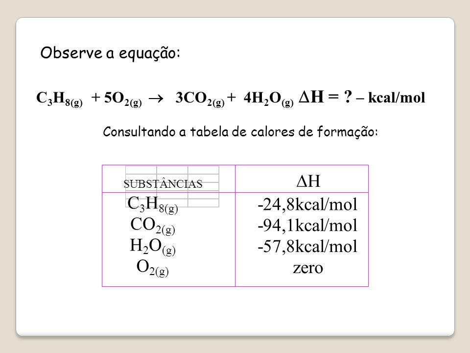 A variação de entalpia de uma reação pode ser calculada, conhecendo-se apenas as entalpias de formação dos seus reagentes e produtos. H = H (produtos)
