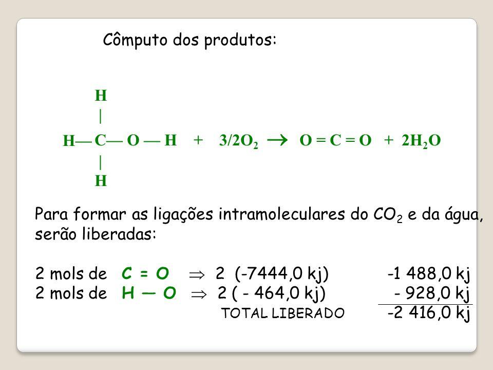 Observe a reação em que todos os participantes estão no estado gasoso: H | C O H + 3/2O 2 O = C = O + 2H 2 O | H H Para romper as ligações intramolecu