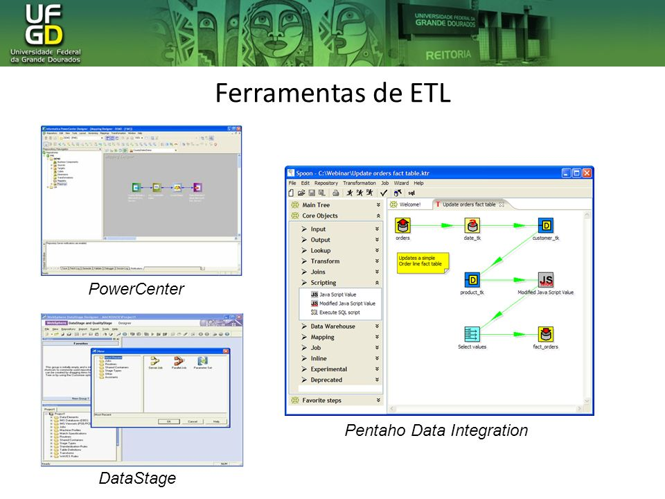 Pentaho Data Integration Características: Projeto open source desenvolvida pela Pentaho Download Pentaho Data Integration – Kettle http://sourceforge.net/projects/pentaho/files/Data%20Integration/4.3.0 -stable/pdi-ce-4.3.0-stable.zip/download Download Java JRE http://www.java.com/pt_BR/download Download Driver JDBC para Mysql http://dev.mysql.com/downloads/connector/j/