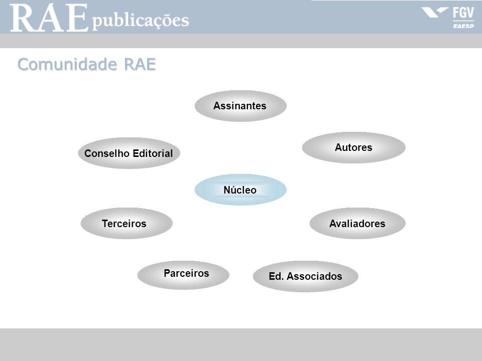 RAE-publicações Núcleo Conselho Editorial Parceiros Autores Terceiros Assinantes Ed. Associados Avaliadores Comunidade RAE