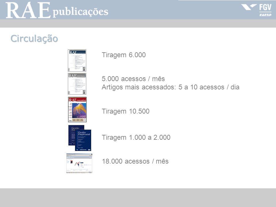 RAE-publicações Tiragem 6.000 Circulação 5.000 acessos / mês Artigos mais acessados: 5 a 10 acessos / dia Tiragem 10.500 Tiragem 1.000 a 2.000 18.000