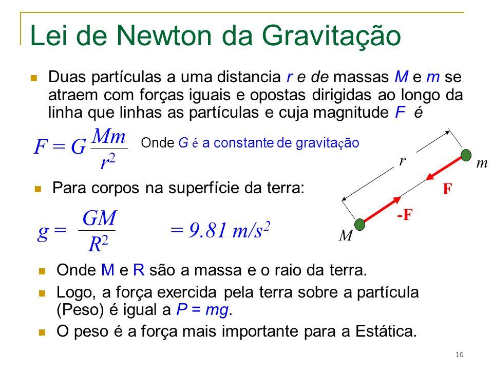 10 Duas partículas a uma distancia r e de massas M e m se atraem com forças iguais e opostas dirigidas ao longo da linha que linhas as partículas e cu