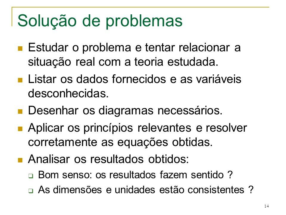 14 Solução de problemas Estudar o problema e tentar relacionar a situação real com a teoria estudada. Listar os dados fornecidos e as variáveis descon