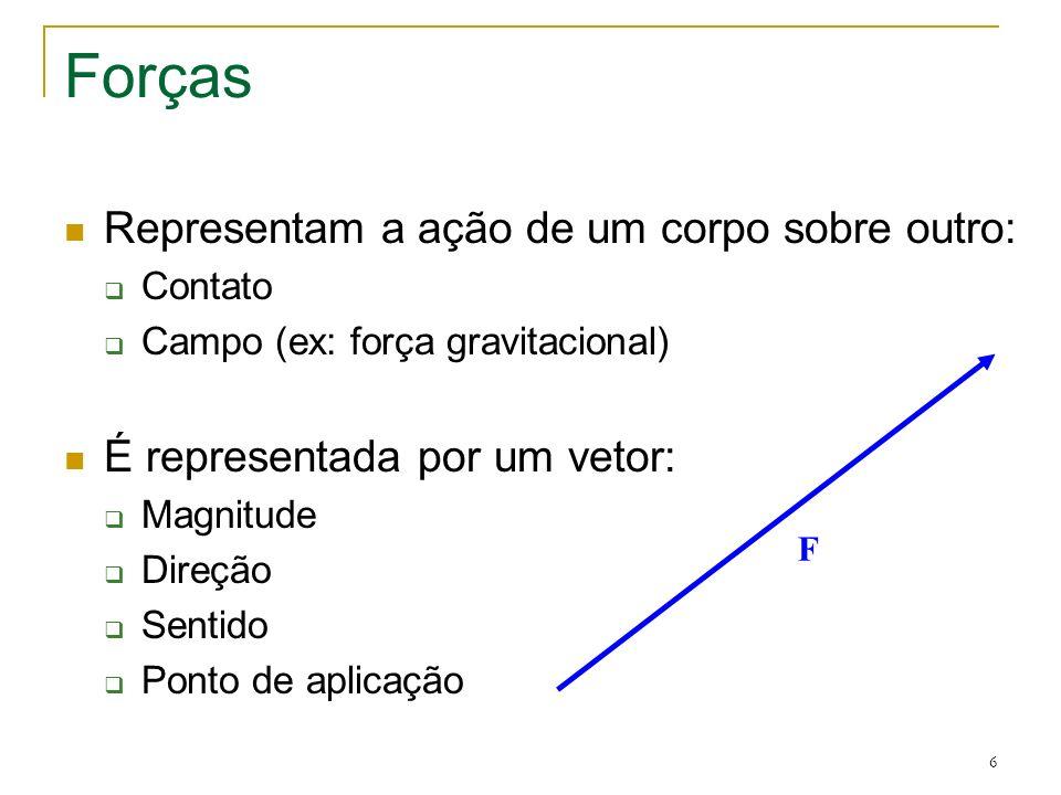 6 Forças Representam a ação de um corpo sobre outro: Contato Campo (ex: força gravitacional) É representada por um vetor: Magnitude Direção Sentido Po