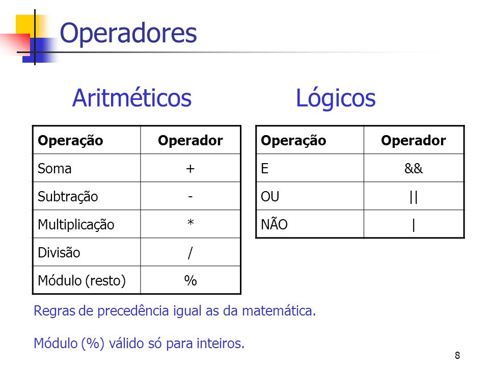9 Operadores Relacionais retornam true (1) or false (0).