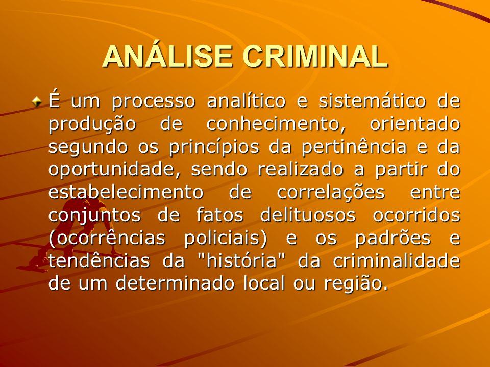 ANÁLISE CRIMINAL É um processo analítico e sistemático de produção de conhecimento, orientado segundo os princípios da pertinência e da oportunidade,