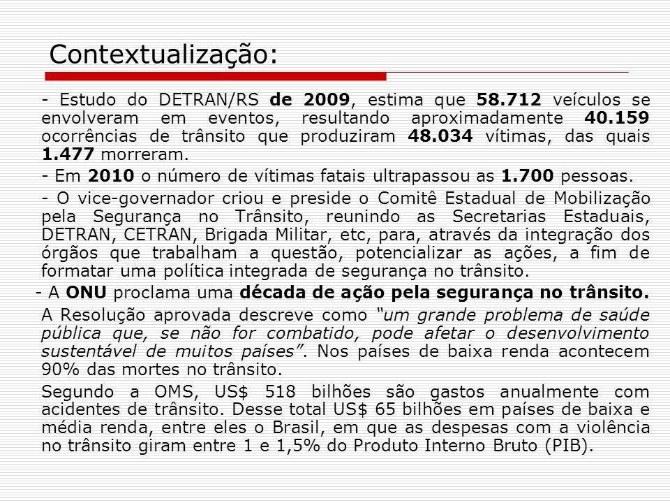 Contextualização: - Estudo do DETRAN/RS de 2009, estima que 58.712 veículos se envolveram em eventos, resultando aproximadamente 40.159 ocorrências de
