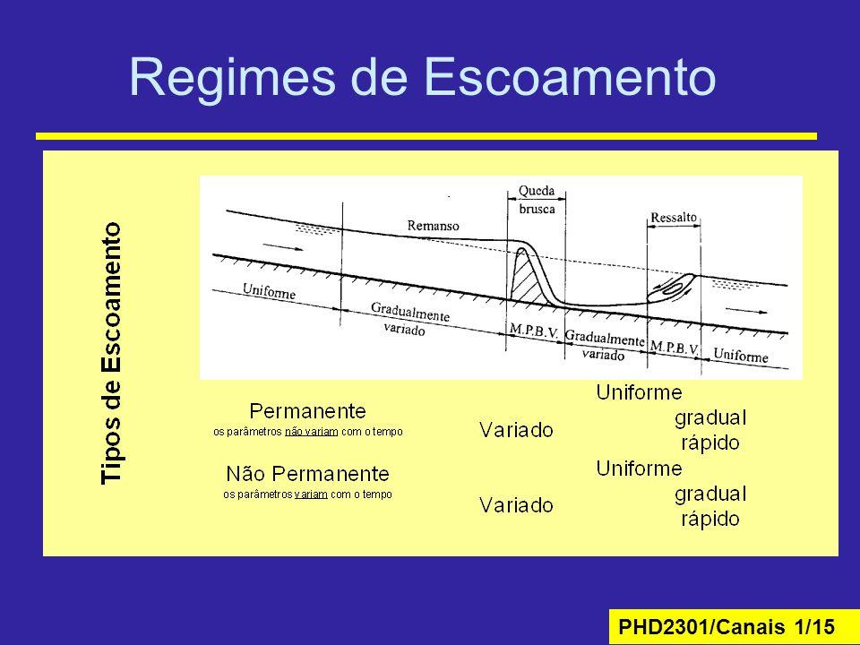 PHD2301/Canais 1/15 Regimes de Escoamento