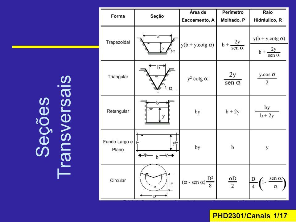 PHD2301/Canais 1/17 Seções Transversais