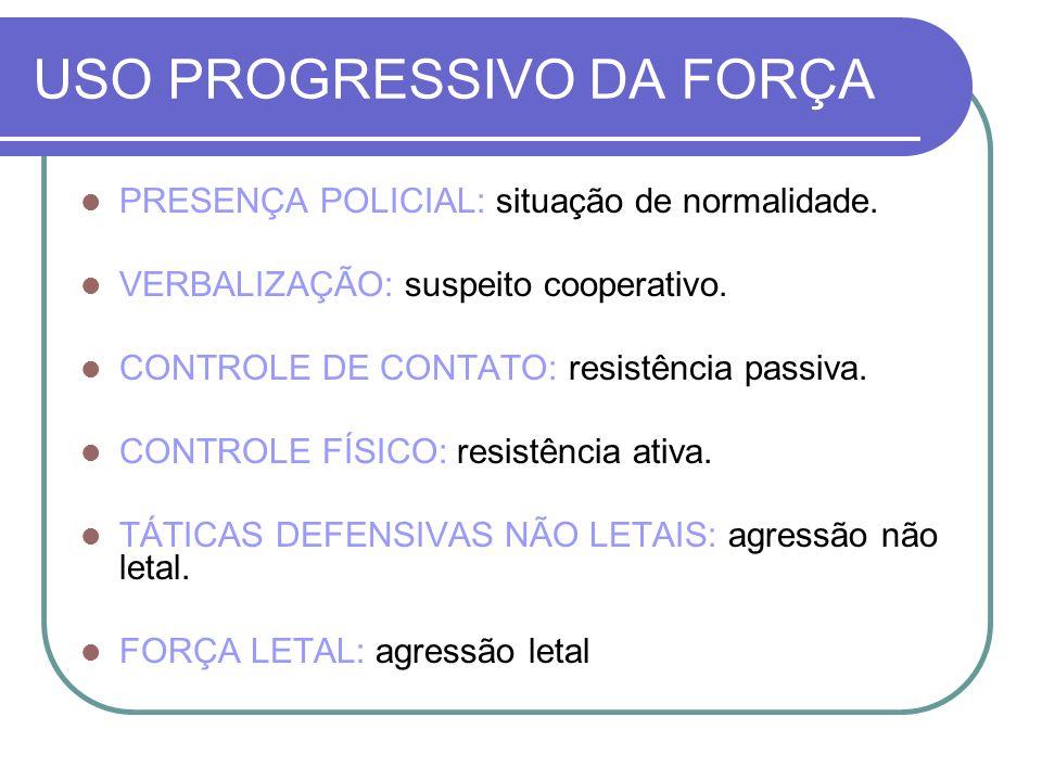 USO PROGRESSIVO DA FORÇA PRESENÇA POLICIAL: situação de normalidade.