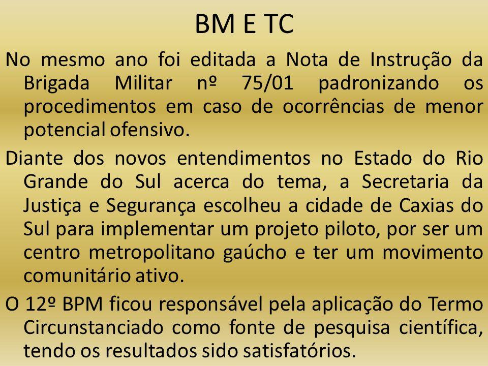 BM E TC No mesmo ano foi editada a Nota de Instrução da Brigada Militar nº 75/01 padronizando os procedimentos em caso de ocorrências de menor potenci