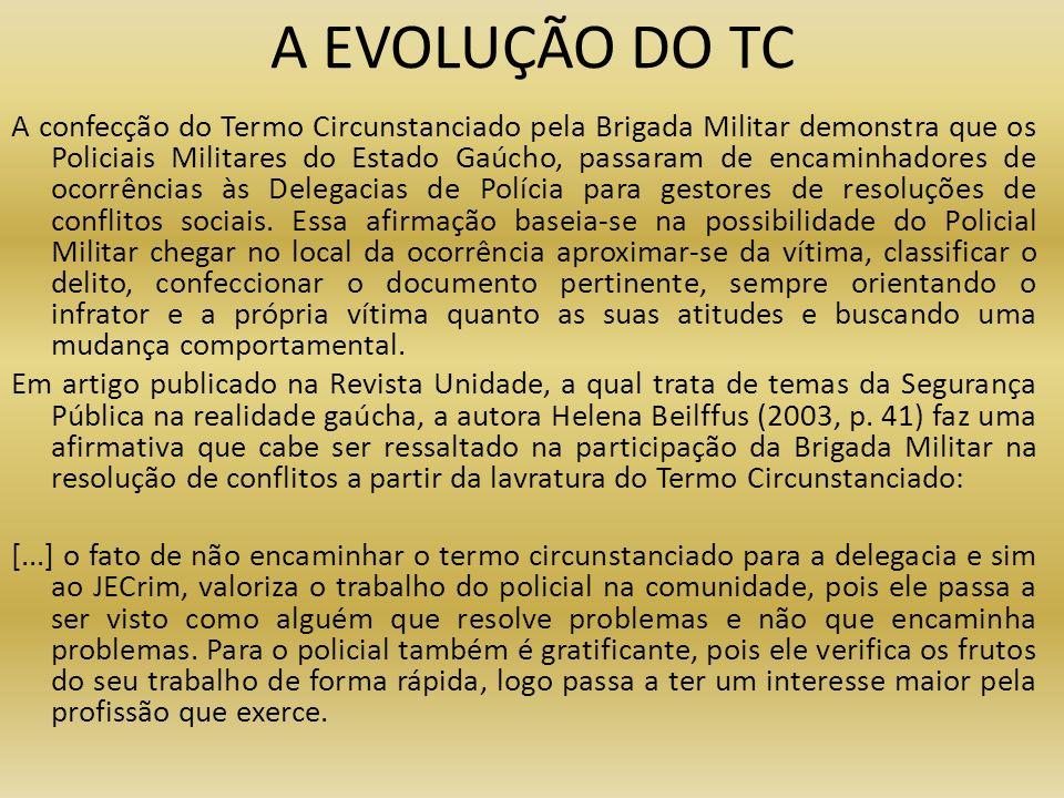 A EVOLUÇÃO DO TC A confecção do Termo Circunstanciado pela Brigada Militar demonstra que os Policiais Militares do Estado Gaúcho, passaram de encaminh