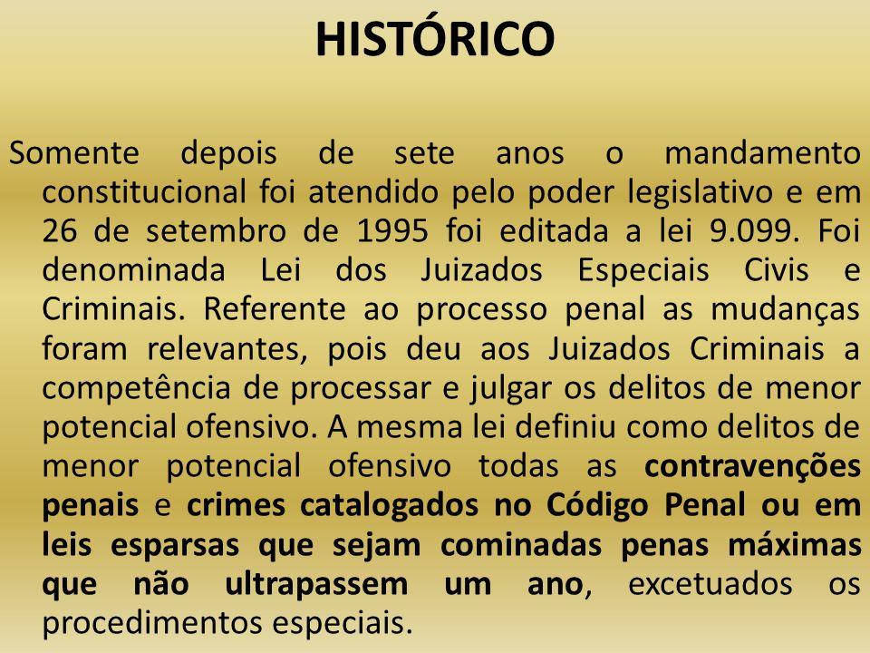 HISTÓRICO Somente depois de sete anos o mandamento constitucional foi atendido pelo poder legislativo e em 26 de setembro de 1995 foi editada a lei 9.