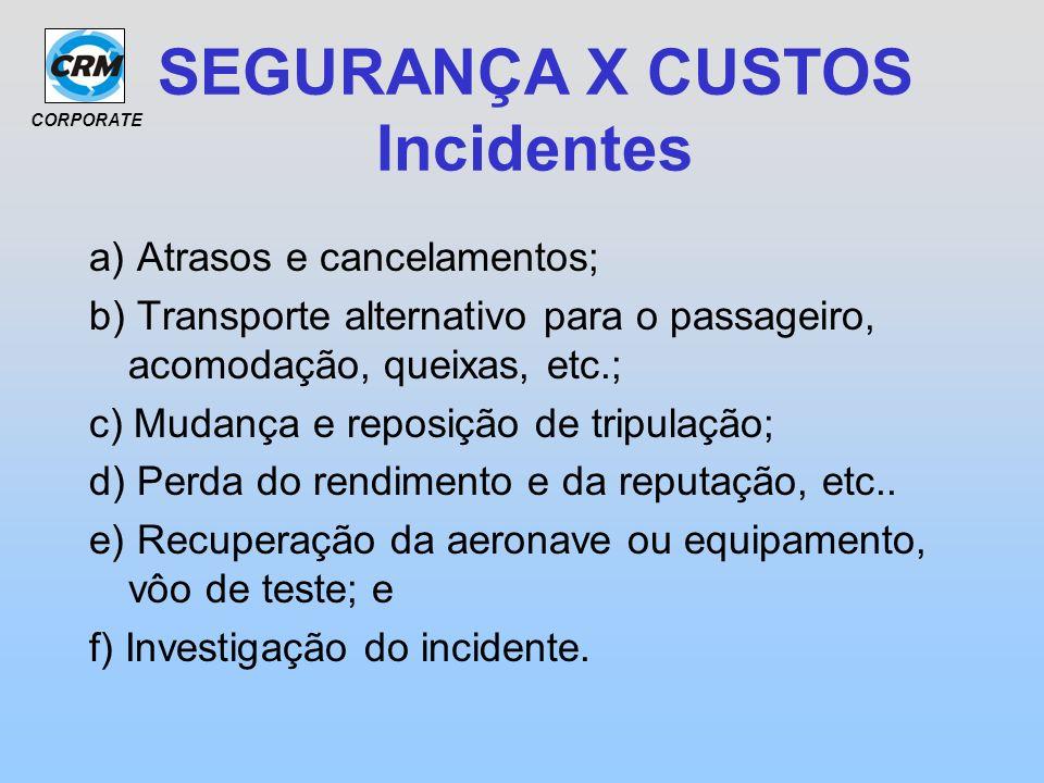 CORPORATE SEGURANÇA X CUSTOS Incidentes a) Atrasos e cancelamentos; b) Transporte alternativo para o passageiro, acomodação, queixas, etc.; c) Mudança