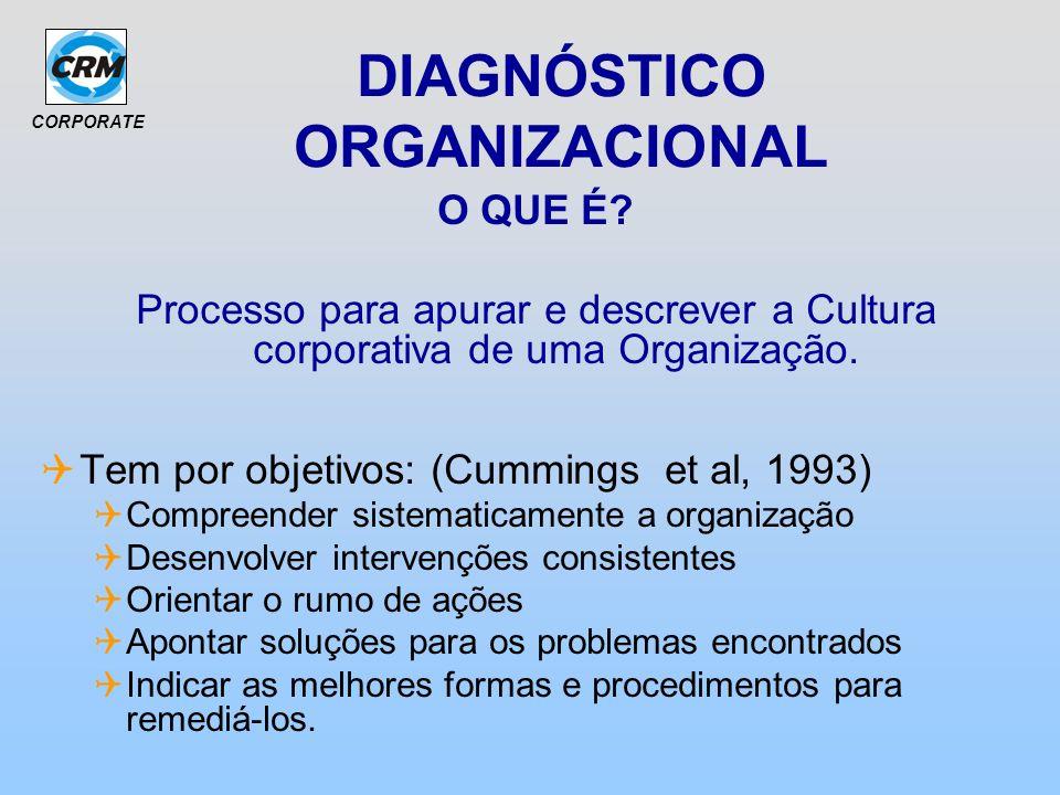 CORPORATE DIAGNÓSTICO ORGANIZACIONAL O QUE É? Processo para apurar e descrever a Cultura corporativa de uma Organização. Tem por objetivos: (Cummings