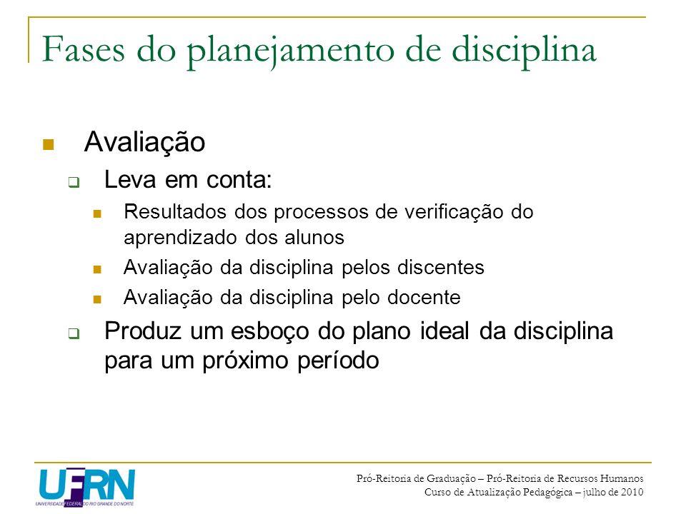 Pró-Reitoria de Graduação – Pró-Reitoria de Recursos Humanos Curso de Atualização Pedagógica – julho de 2010 Fases do planejamento de disciplina Avali