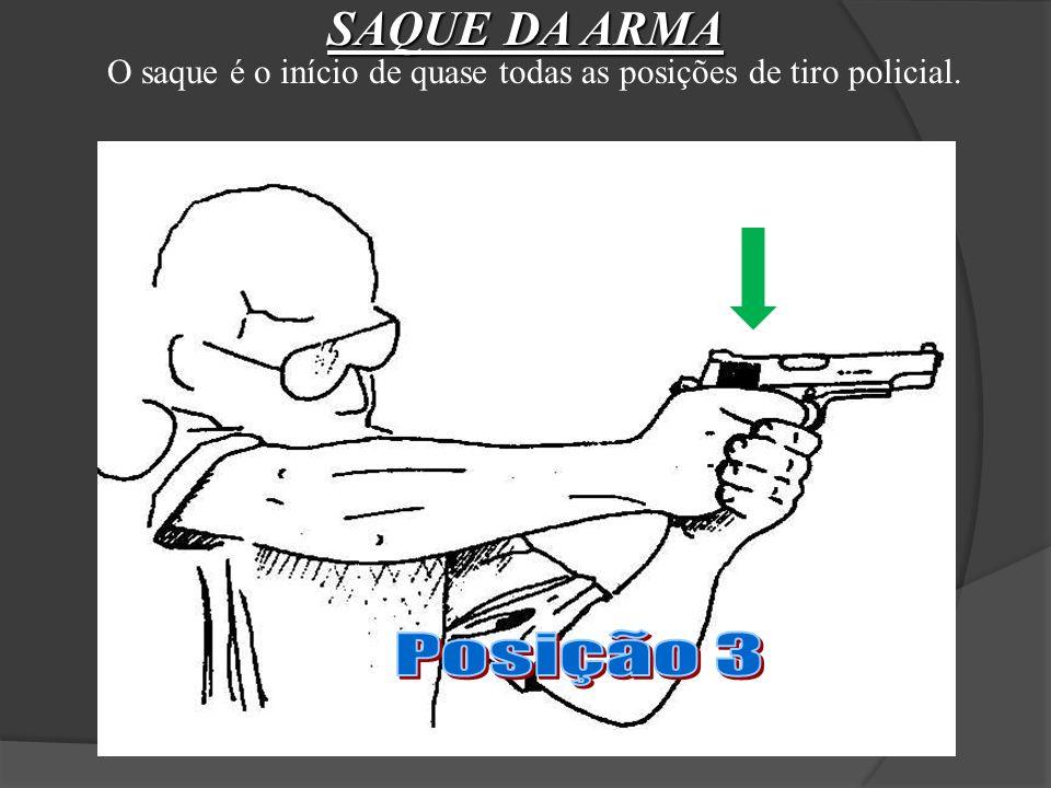 SAQUE DA ARMA O saque é o início de quase todas as posições de tiro policial.