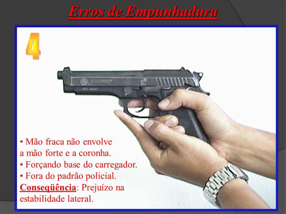Erros de Empunhadura Dedo polegar da mão fraca indevidamente atrás do ferrolho. Conseqüência: Possível lesão pelo recuo do ferrolho.