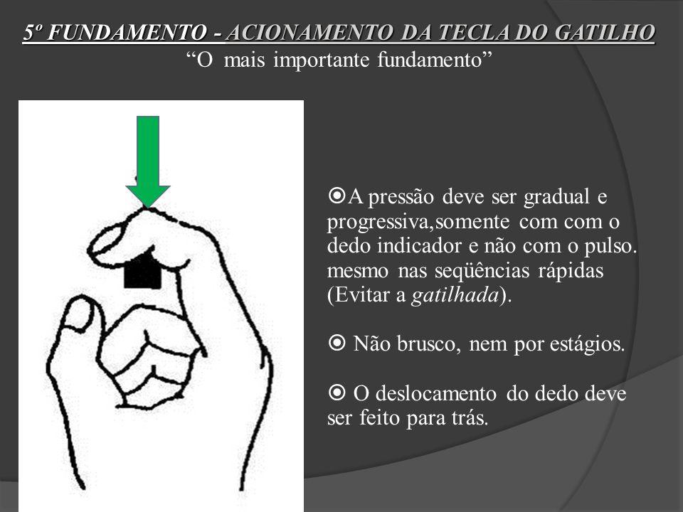 4º FUNDAMENTO RESPIRAÇÃO A respiração aciona grupos musculares que influenciam na realização do tiro; Os sentidos humanos e a atividade cerebral estão