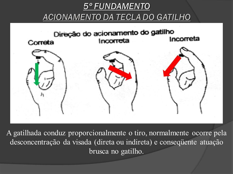 5º FUNDAMENTO - ACIONAMENTO DA TECLA DO GATILHO 5º FUNDAMENTO - ACIONAMENTO DA TECLA DO GATILHO O mais importante fundamento A pressão deve ser gradua