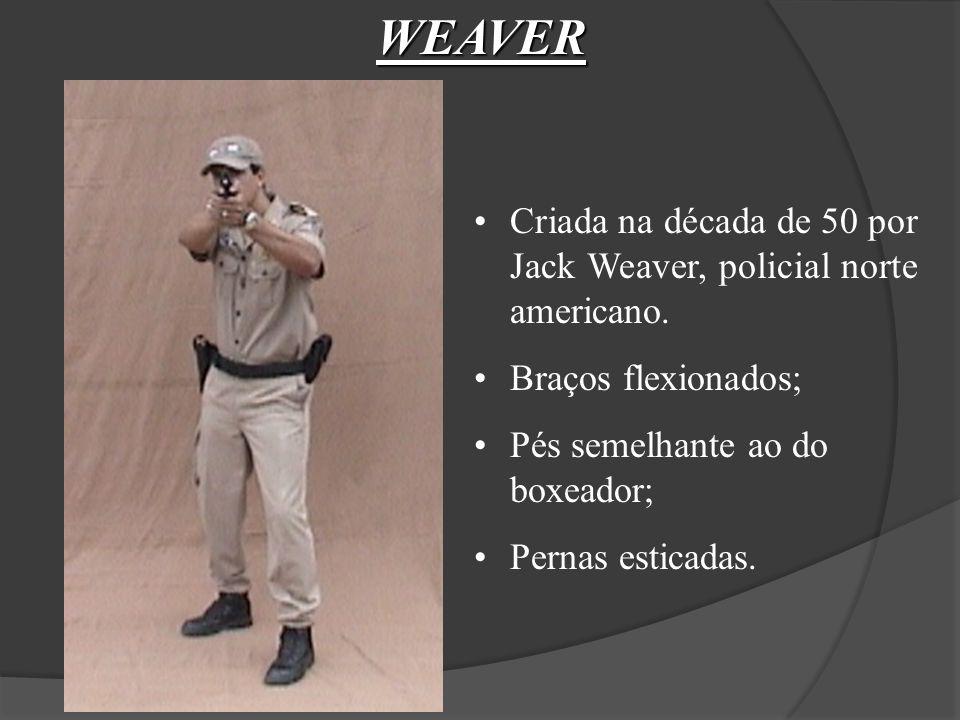 1º FUNDAMENTO POSIÇÃO Posições de Tiro - Equilíbrio - Conforto - Naturalidade - Tipos: De pé, Ajoelhado Deitado. Saque da Arma (Tiro Policial)