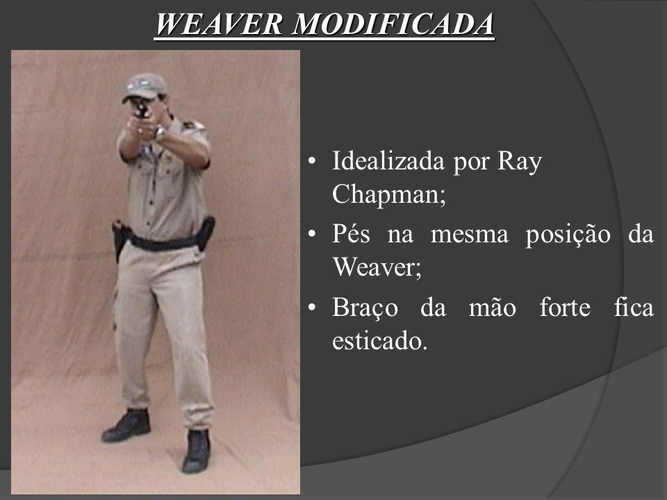 Criada na década de 50 por Jack Weaver, policial norte americano. Braços flexionados; Pés semelhante ao do boxeador; Pernas esticadas.WEAVER