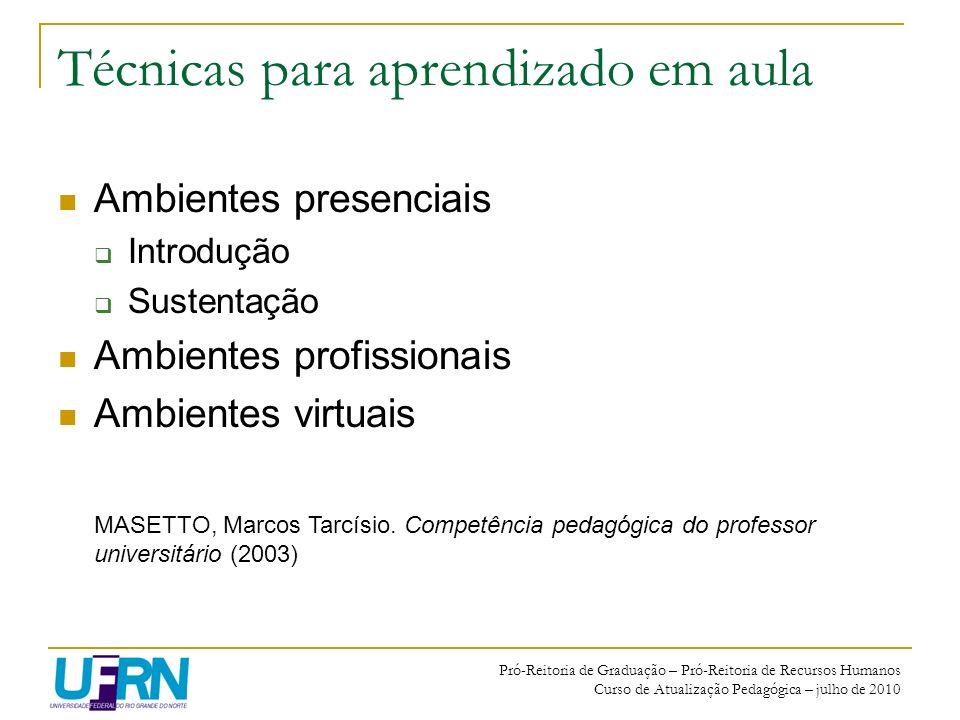 Pró-Reitoria de Graduação – Pró-Reitoria de Recursos Humanos Curso de Atualização Pedagógica – julho de 2010 Técnicas para aprendizado em aula Ambient