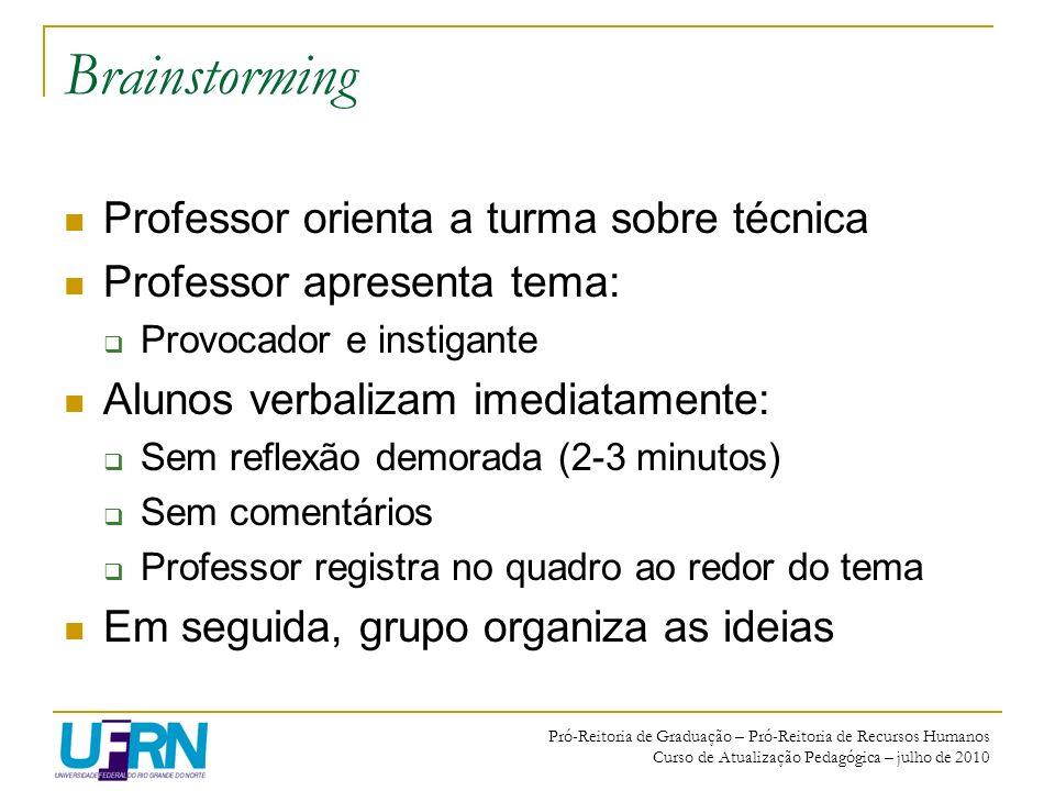 Pró-Reitoria de Graduação – Pró-Reitoria de Recursos Humanos Curso de Atualização Pedagógica – julho de 2010 Brainstorming Professor orienta a turma s