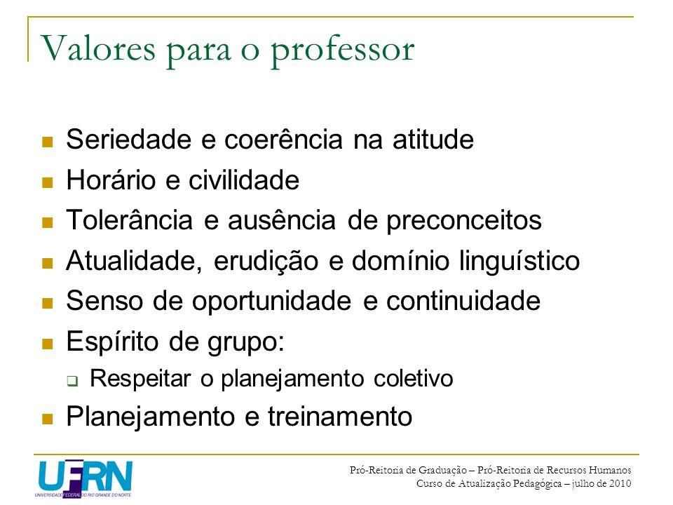 Pró-Reitoria de Graduação – Pró-Reitoria de Recursos Humanos Curso de Atualização Pedagógica – julho de 2010 Valores para o professor Seriedade e coer