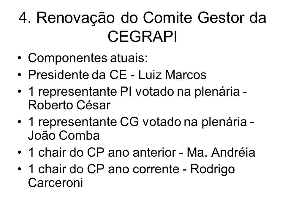 4. Renovação do Comite Gestor da CEGRAPI Componentes atuais: Presidente da CE - Luiz Marcos 1 representante PI votado na plenária - Roberto César 1 re
