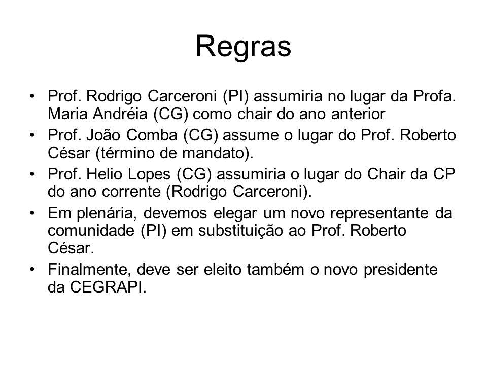 Regras Prof. Rodrigo Carceroni (PI) assumiria no lugar da Profa.