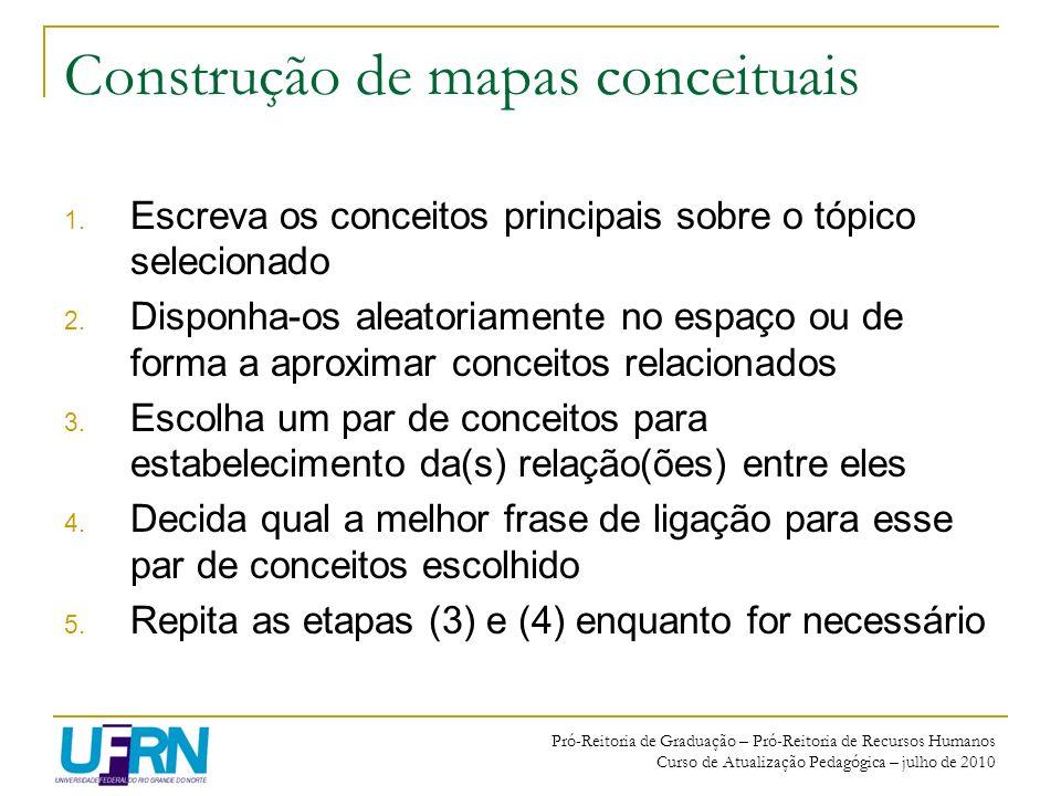Pró-Reitoria de Graduação – Pró-Reitoria de Recursos Humanos Curso de Atualização Pedagógica – julho de 2010 Construção de mapas conceituais 1.