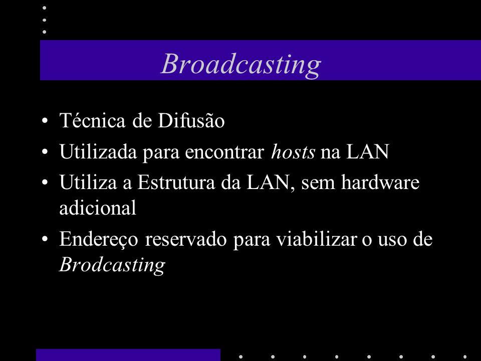 Multicasting Broadcasting – Uso desnecessário e ineficiente da rede Como utilizar a capacidade de Broadcasting sem desperdiçar Uso da CPU.