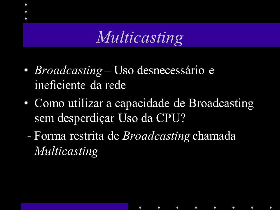 Endereçamento Multicasting Reserva mais Alguns endereços para serem utilizados.