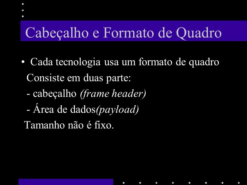 Exemplo de formato de Quadro Quadro Ethernet