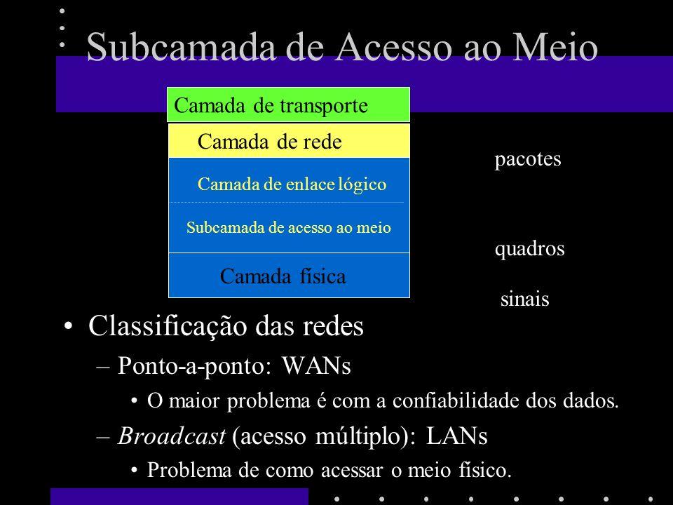 Subcamada de Acesso ao Meio Como determinar em uma rede broadcast quem deve ter acesso ao meio físico de transmissão.