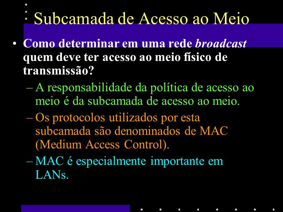 O Problema de Alocação de Canais Como alocar um canal de broadcast entre vários usuários.